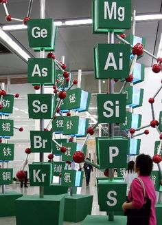 Periodic Table (2007) at Shanghai International Science and Art Exhibition