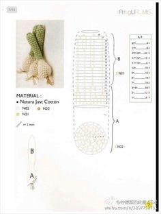 Crochet Toys For Boys 이미지 Crochet Fruit, Crochet Food, Crochet Chart, Love Crochet, Diy Crochet, Crochet Dolls, Crochet Flowers, Crochet Stitches, Amigurumi Patterns