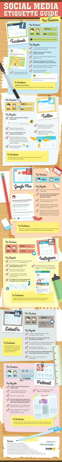 Social Media Etiquette Guide for Business [Infographic] When you add the global reach of social media, bad manners and bad behaviour gets amplified. Here is the social media etiquette for 6 social media networks. Social Marketing, Marketing Digital, Marketing Trends, Marketing Online, Content Marketing, Internet Marketing, Business Marketing, Mobile Marketing, Marketing Strategies