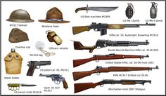 WW1 US Equipment by AndreaSilva60 on DeviantArt