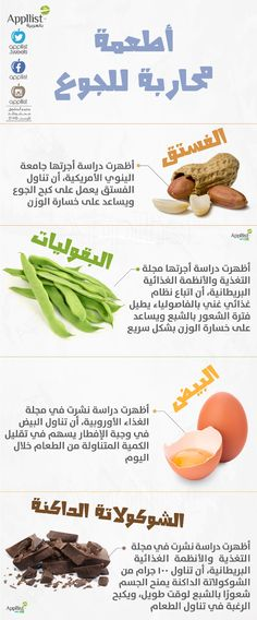 Fitness Nutrition, Diet And Nutrition, Health Diet, Health And Beauty Tips, Health Advice, 30 Day Diet, Fruit Benefits, Food Facts, Natural Medicine
