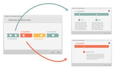 Free E-Learning Template: Timeline & Process Interaction (PowerPoint & Articulate Storyline)