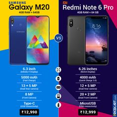 22 Best Technology Trends images in 2019 | Mobile price list