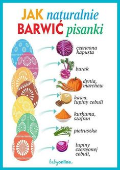 Pisanki opolskie i kraszanki Polish Easter Traditions, Diy For Kids, Crafts For Kids, About Easter, Newspaper Crafts, Easter Activities, Easter Crafts, Easter Decor, Holidays And Events