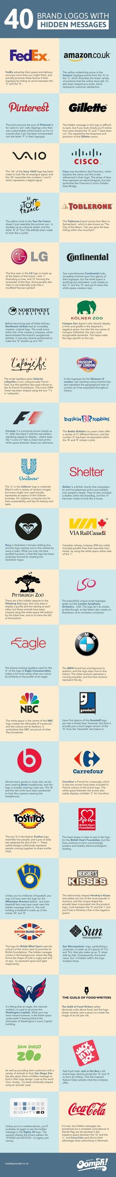 40 Logos With Hidden Messages and good uses of Negative Space. This infographic is a great resource for inspiration of creative logos with hidden messages Web Design, Logo Design, Branding Design, Lettering, Typography, Clever Logo, Creative Logo, Creative People, Creative Art