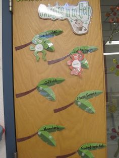 Savvy Second Graders: Monkey Classroom Theme