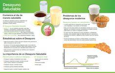 Desayuno saludable (Herbalife)
