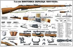 1891/30 Mosin Nagant Rifle Poster