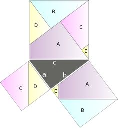 elegant geometrical proof of the pythagorean theorem