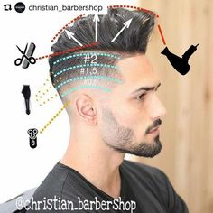 "45 Likes, 1 Comments - Hairchitect By Joffre Jara (@hairchitectapp) on Instagram: ""HAIRCHITECT MOBILE APP #Repost @christian_barbershop ・・・ Explication cut/explicación de corte…"""