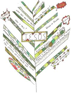 49 Best Palm Sunday Crafts And Ideas Images Palm Sunday Lent