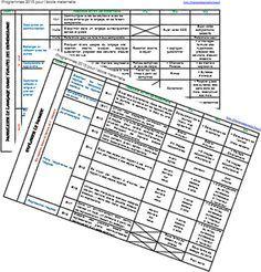 Thèmes d'école: Répartition des compétences des nouveaux programme... Classroom Management Techniques, Program Evaluation, Ms Gs, School Classroom, Coding, Teaching, Ps, Cycle 2, Free