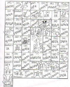 Juego de la rana Lucas (conjugación de verbos)