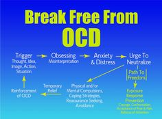 how to get rid of unwanted thoughts ocd - Google Search