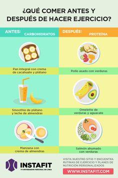 comer antes y después de hacer ejercicio
