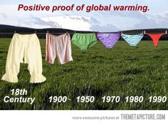 Proof of global warming…