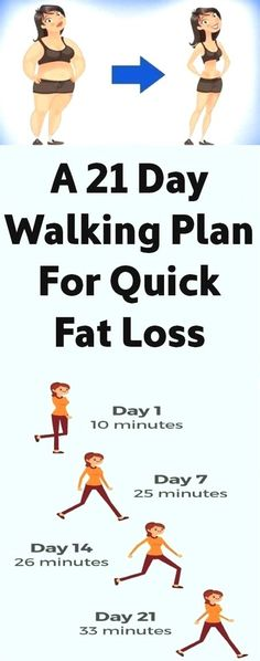 A Walking Plan For Fat LossYou can find Weight loss plans and more on our website.A Walking Plan For Fat Loss Body Weight, Weight Loss, Intensives Training, Womens Health Care, Women Health, Walking Plan, Intense Workout, Ayurveda, At Home Workouts