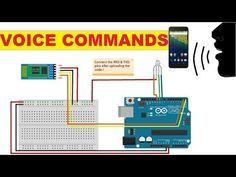 Tutorial on Bluetooth sensor HC05 with Arduino | Voice commands - YouTube