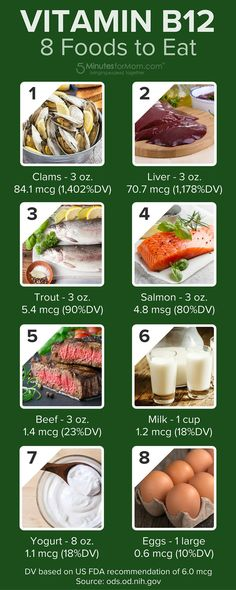 Vitamin B12 - 8 Foods to eat to get vitamin B12