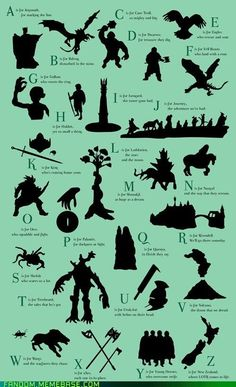 ABC's of Lord of the Rings. This is how I will teach my children the alphabet.