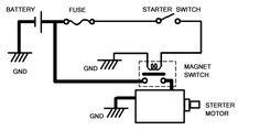 Circuit_START