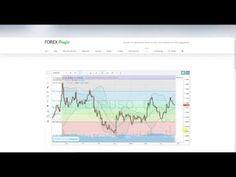 Video mit Trading-Ausblick für die Woche 13 mit den wichtigsten Ereignissen in dieser Handelswoche... #video #tradingausblick #handelswoche http://forex-profit.com/trading-ausblick-woche-13-im-jahr-2016/1212