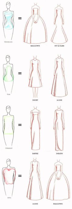 I have been looking forward to this installment in the series because it is probably the best part of the entire wedding planning process: choosing your wedding gown,you can save this tips as the guideline before you choose the silhouette of your wedding gowns