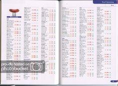 Slimming world food optimising book Slimming World Books, Slimming World Syns List, Slimming World Speed Food, Slimming World Recipes Syn Free, Slimming World Plan, Speed Foods, Red Day, Thing 1, Meal Planner