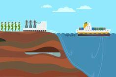 NOVA | Where Do We Put the Carbon? (climate change, pbl)