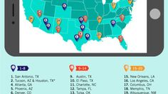 The Best Cities to Visit On a College Road Trip