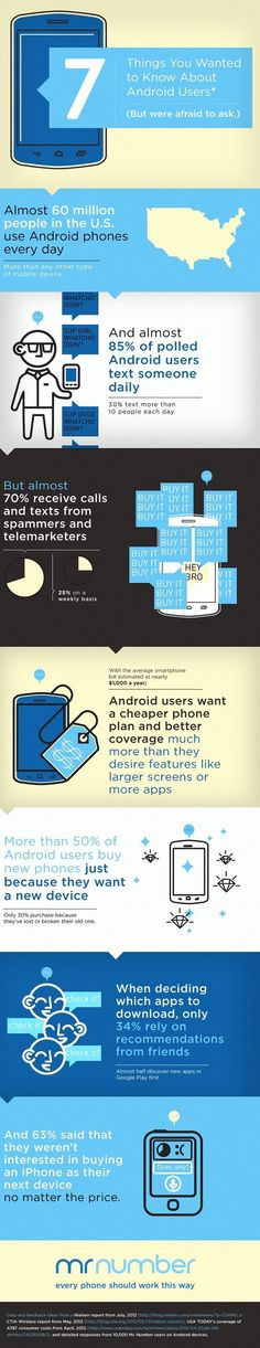7 things you wanted to know about Android usewrs, but were afraid to ask #infographic