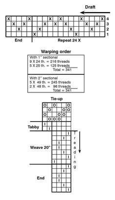 January 2015 Tapestry Weaving, Loom Weaving, Weaving Projects, Weaving Patterns, Dobby, Textile Design, Chart, Couture, Bag