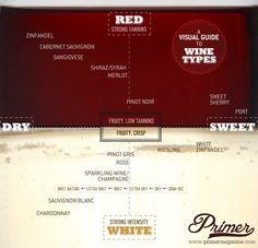 wine type chart