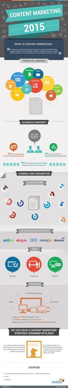 Content Marketing 2015