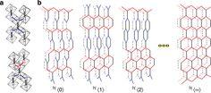 Introducing the harmonic honeycomb series.