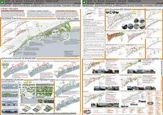 TUPOB Şehir ve Bölge Planlama Bölümü Öğrencileri Bitirme Projesi Yarışması Sonuçlandı