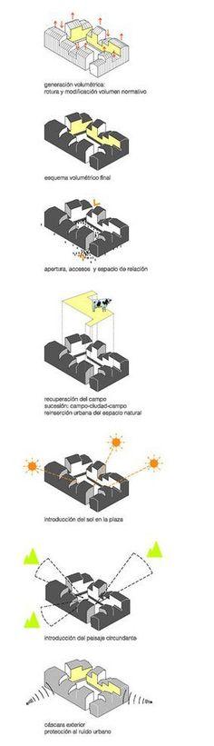 laud8-mieressocialhousingdiagram2