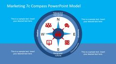 Marketing 7c Compass PowerPoint Model is a professional presentation with a creative diagram of Koichi Shimizu's Compass 7c Model for Marketing.