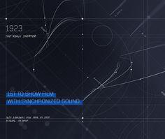 Samsung 837 on Behance