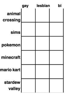 d6b3217c5eaca187b1db1f9e18c57154 image result for new alignment chart blank posts that are