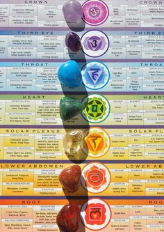 Chakras I'm all about this meditation following the chakras right now.