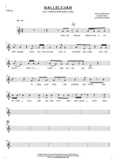 Hallelujah sheet music by Leonard Cohen. From album Various Positions (1984). Part: Notes and lyrics for vocal.