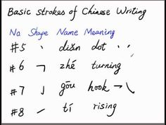 How to write Chinese characters part 2