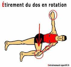 Psoas Iliaque, Yoga, Sports, Workout Exercises, Sports Training, Exercises, Hs Sports, Excercise, Sport