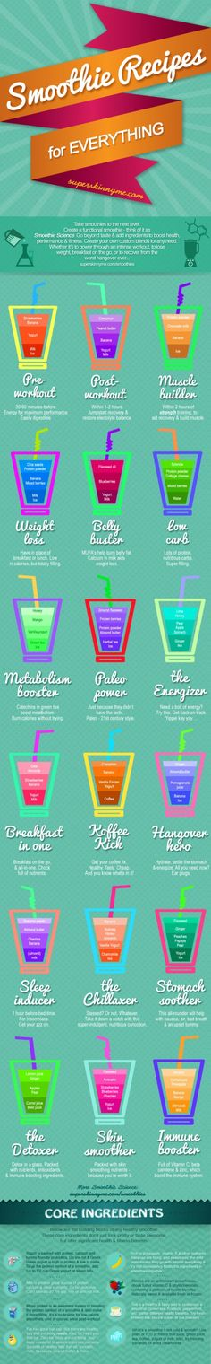 Smoothie blends for any reason: weight loss, detox, immunity boost, energizing, pre- and post-workout. Love the detox smoothies! Juice Smoothie, Smoothie Drinks, Healthy Smoothies, Healthy Drinks, Healthy Snacks, Healthy Recipes, Fitness Smoothies, Making Smoothies, Locarb Recipes