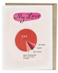 Love Pie Chart Card