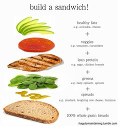 With so many options to choose from, you can always build a good, healthy sandwich!  and i always toast my sandwiches!