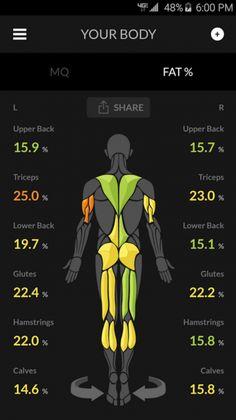 In der Skulpt Chisel App können Sportler in einer Heat Map die 24 messbaren Muskelpartien ihres Körper darstellen und überprüfen, wie ausgewogen sie trainiert sind. Entsprechend kann das Training angepasst und optimiert werden.