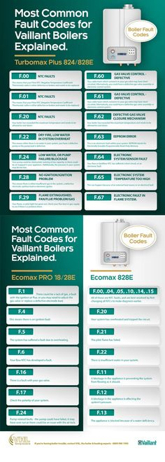 Conventional Vs Combination Boilers | Latest Infographics | Pinterest