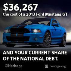 National Debt.